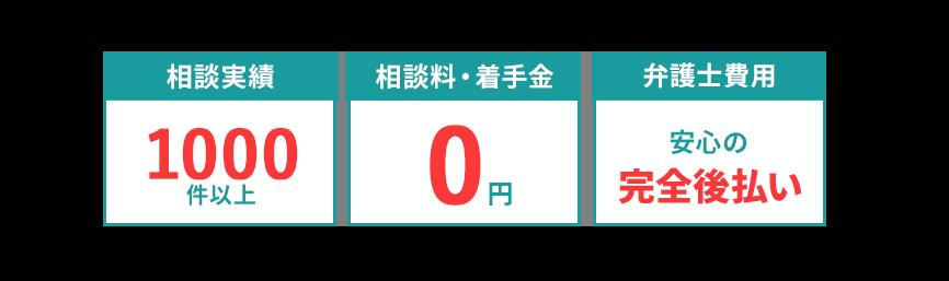 相談実績1000件以上/相談料・着手金0円/弁護士費用 安心の完全後払い